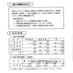 20200415東京都補正予算案4月のサムネイル